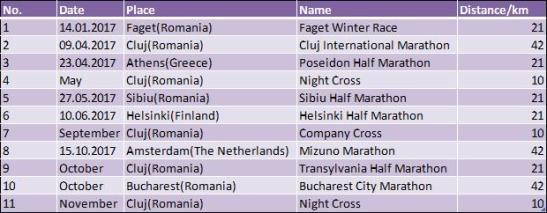 races-2017-123